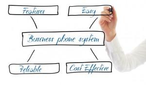 1_Alliance-Phones-understands-your-business-needs