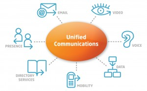 UC is an important consideration for efficient business operations